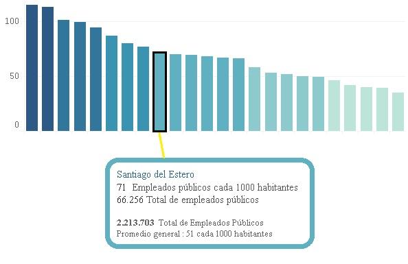 Santiago empleados publicos1