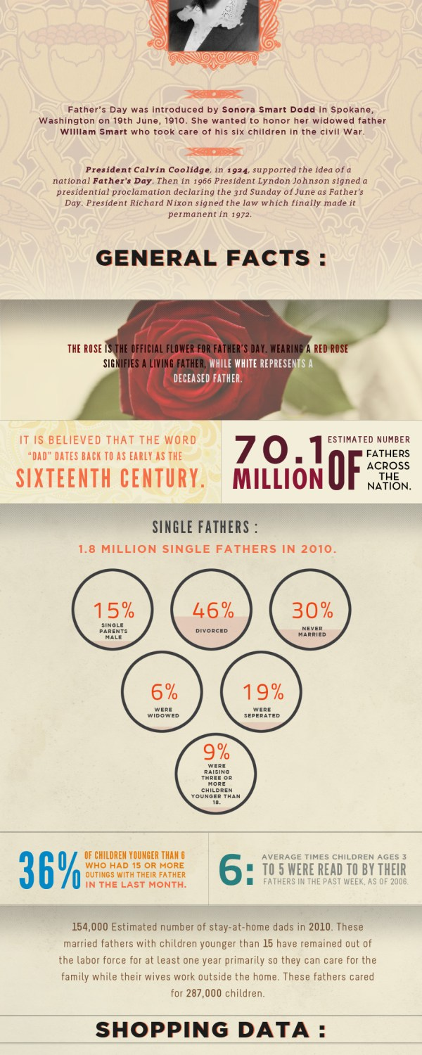 "Father's Day Infographic"" border="