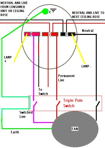 Bathroom Extractor Fan Wiring - Smart Wiring Diagrams •