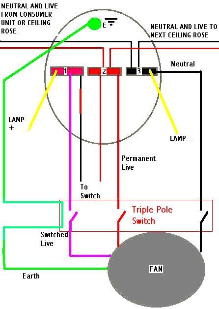 wiring a bathroom ceiling light uk. Black Bedroom Furniture Sets. Home Design Ideas