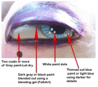 How to Paint Eyes, by Joan Allen