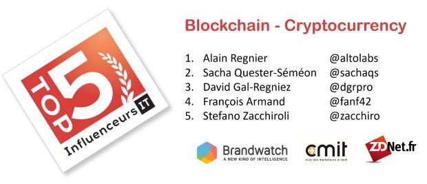 Baromètre des influenceurs IT : les 5 champions français de la blockchain