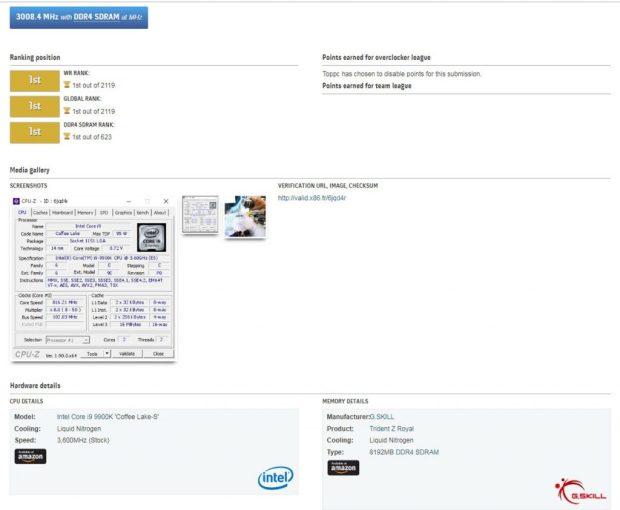 Mémoire DDR4 Trident Z Royal de G.Skill - Record OC à 6016.8 MHz