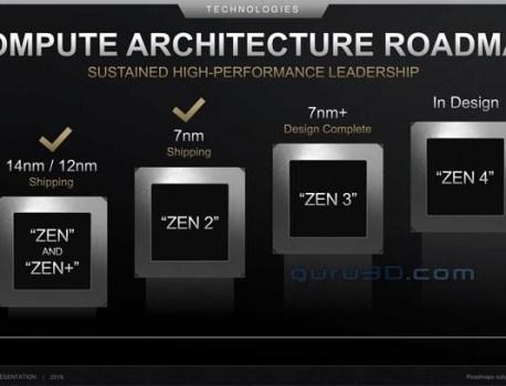 Feuille de route d'AMD, le géant prévoit Zen 3, Zen 4 et du RDNA 2, bilan
