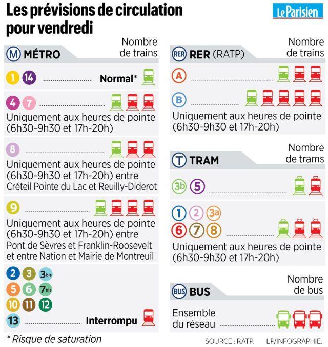 Grève RATP : pourquoi il n'y aura pas de service minimum ce vendredi