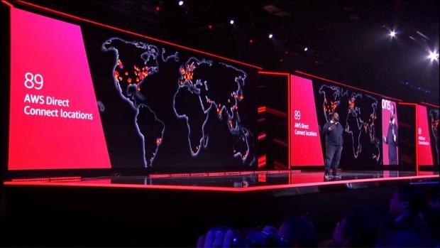 Amazon AWS : le guide complet du plus grand fournisseur mondial de cloud public pour les professionnels