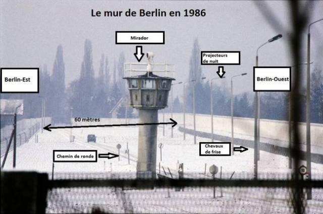 Le no man's land entre Berlin-Ouest et Berlin-Est en 1986.