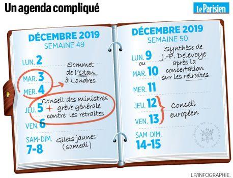 Grève du 5 décembre, Otan… pour Macron, une semaine à hauts risques – Le Parisien