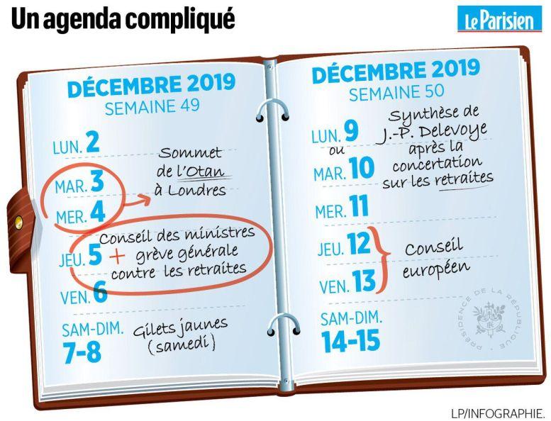 Grève du 5 décembre, Otan… pour Macron, une semaine à hauts risques