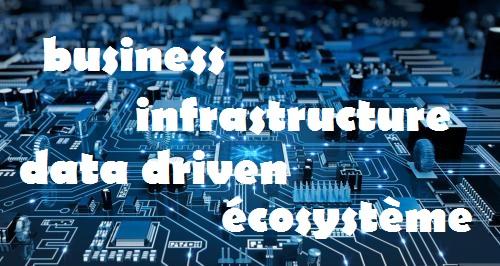 Nouvelles stratégies de plateformes business