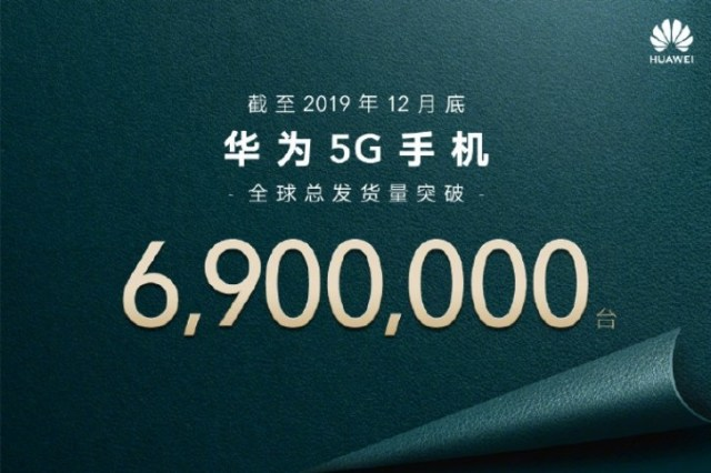 Huawei sells 6.9 million 5G devices in 2019