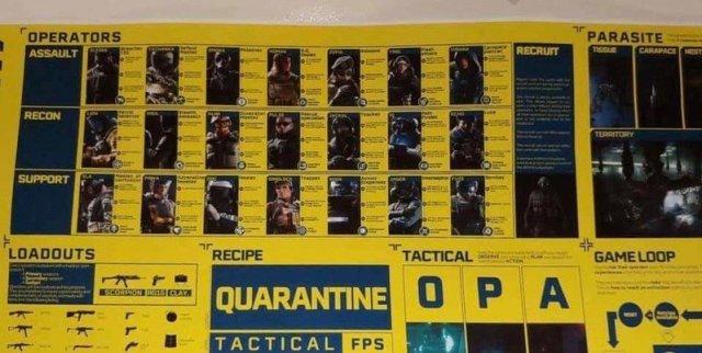 Rainbow Six Quarantine Operators Leak