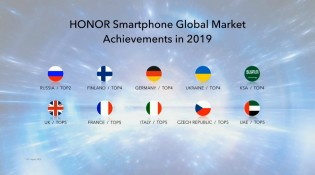 Honor smartphones and smart wearables are now in the Top 5 of multiple countries