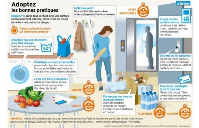 DIRECT. Coronavirus : 4632 Français en réanimation