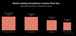 2.44µm pixels (with binning)