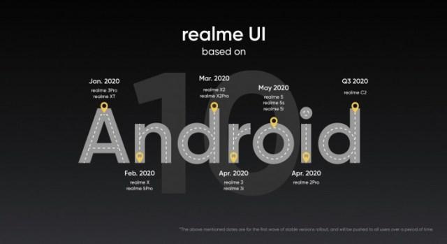Realme UI update roadmap