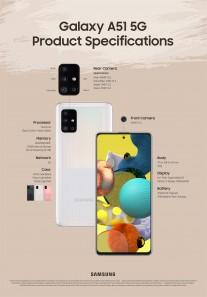 Infographics: Galaxy A51 5G