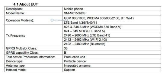 Samsung Galaxy M01 FCC Certification Supported LTE Bands