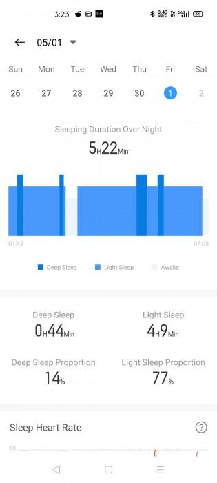 Sleep data along with sleep heart rate