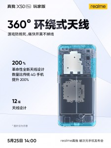But the LTE connection will be nice and stable with 360° antenna coverage