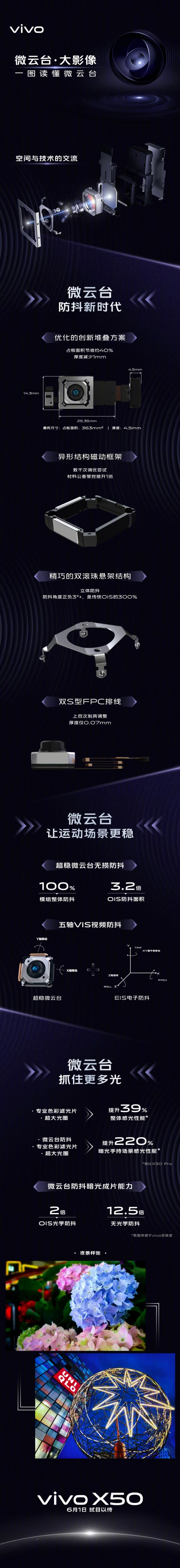 vivo explains X50 Pro's gimbal camera stabilization system, shows off results