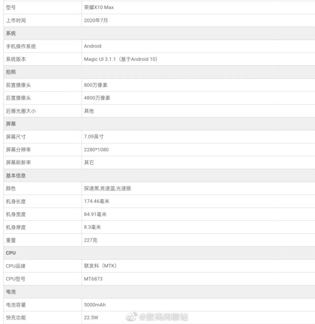 Leaked Honor X10 Max specs