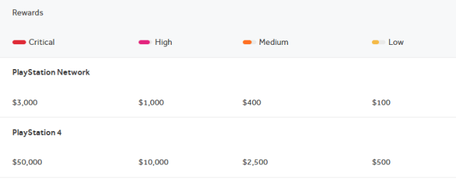 psn-bug-rewards.png