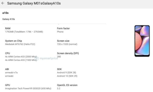 Samsung Galaxy M01s Specifications Google Play Console Listing