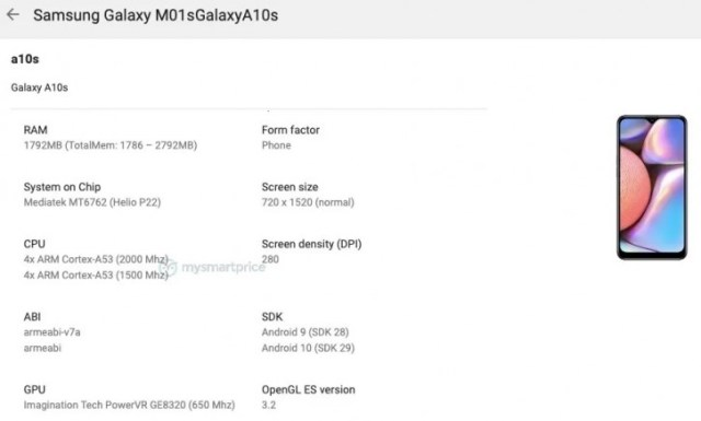 Google Play Console reveals Samsung Galaxy M01s is a rebranded Galaxy A10s