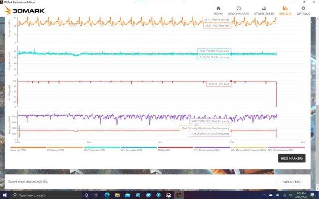 Xps 15 9500 Stress