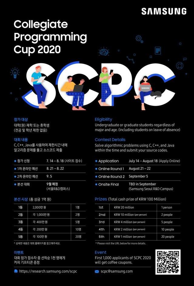 Samsung Collegiate Programming Contest 2020 Schedule Prize Money