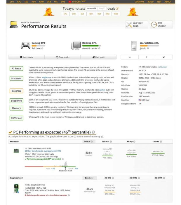 La carte graphique GeForce RTX 3080 fait son entrée dans la base de données Userbenchmark