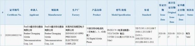 Realme X7 certification