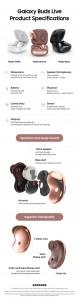 Samsung Galaxy Buds Live infographic