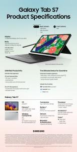 Infographics: Samsung Galaxy Tab S7