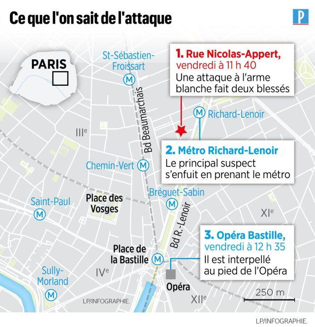 Attaque à Paris : la garde à vue du deuxième suspect levée, un autre homme en garde à vue