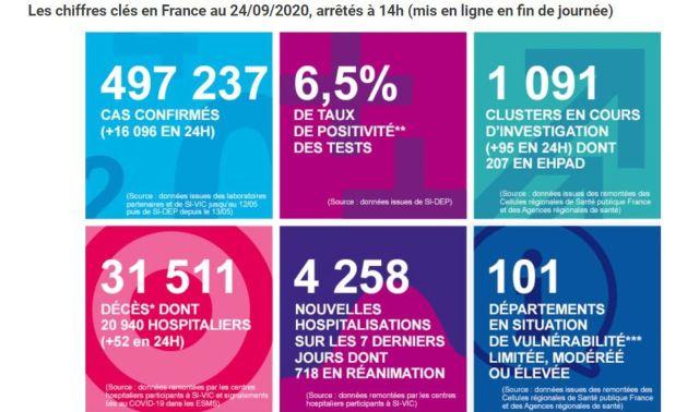 Capture d'écran./Santé publique France