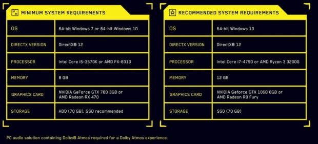 Cyberpunk 2077, les recommandations matérielles sur PC