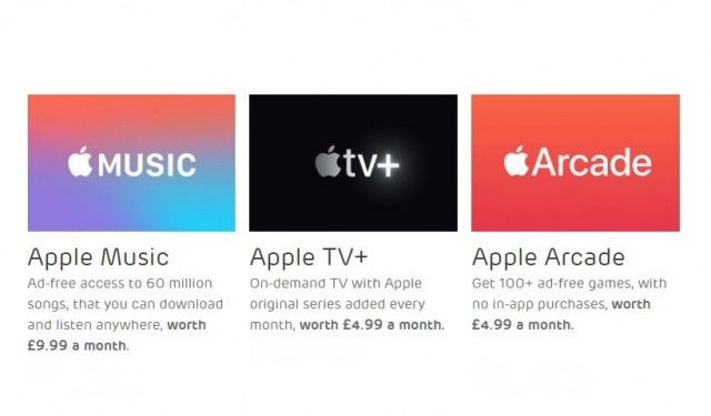 Eligible Apple services