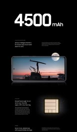 Samsung Galaxy S20 FE infographic (part 2)