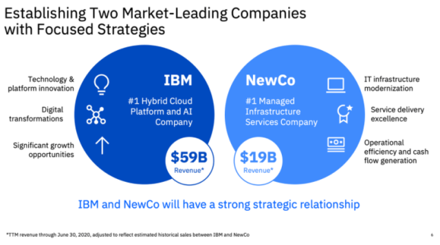 ibm-new-co-revenue.png