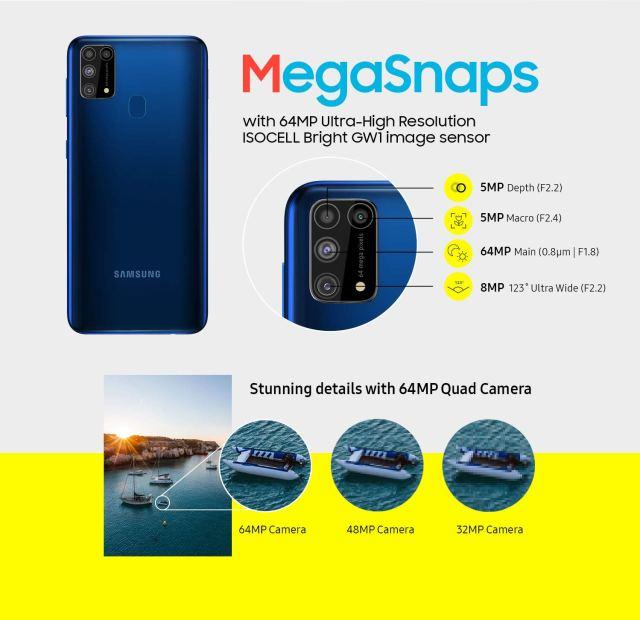 Samsung Galaxy M31 Prime Edition Camera Specs