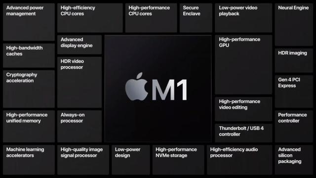 La question cachée que soulève AppleM1: mais qu'a fait Intel pendant toutes ces années?