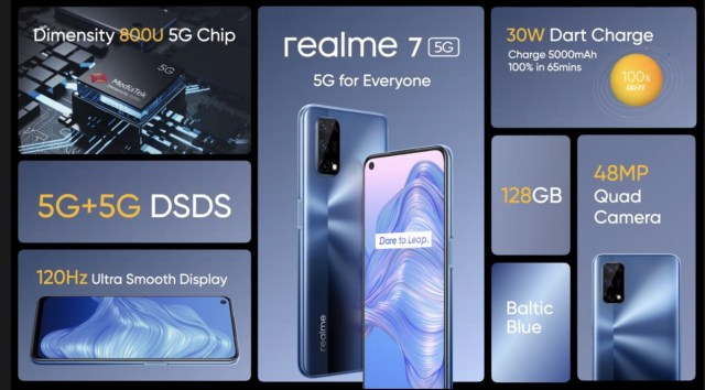 EMBARGO 12:30PM BG TIME: Realme 7 5G announced, the first Dimensity 800U powered phone in Europe