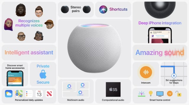HomePod mini feature infograph