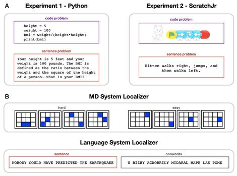 code-comprehension-tests.png