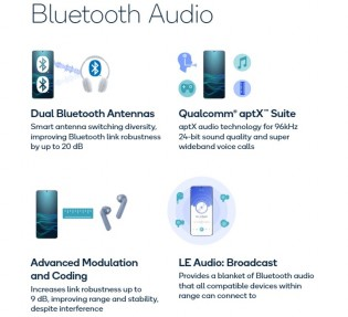 FastConnect 6900 supports Wi-Fi 6E and advanced Bluetooth 5.2 technology