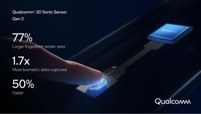 Qualcomm Ultrasonic Fingerprint Reader Second Generation