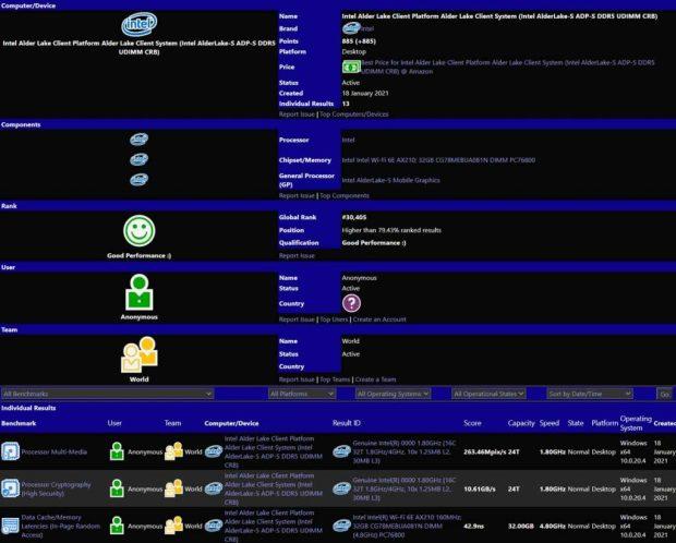 Processeur Alter Lake-S d'Intel