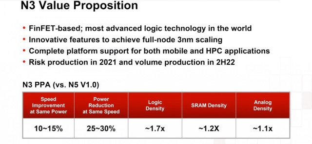 Rumors of Kirin 9010 built on 3 nm start circulating, but that's not happening (this year)